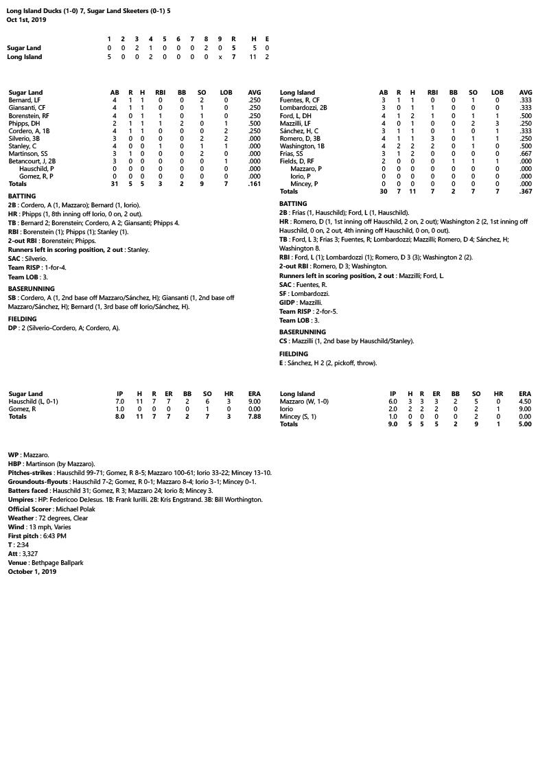 Box-Score-10-1-19.jpg