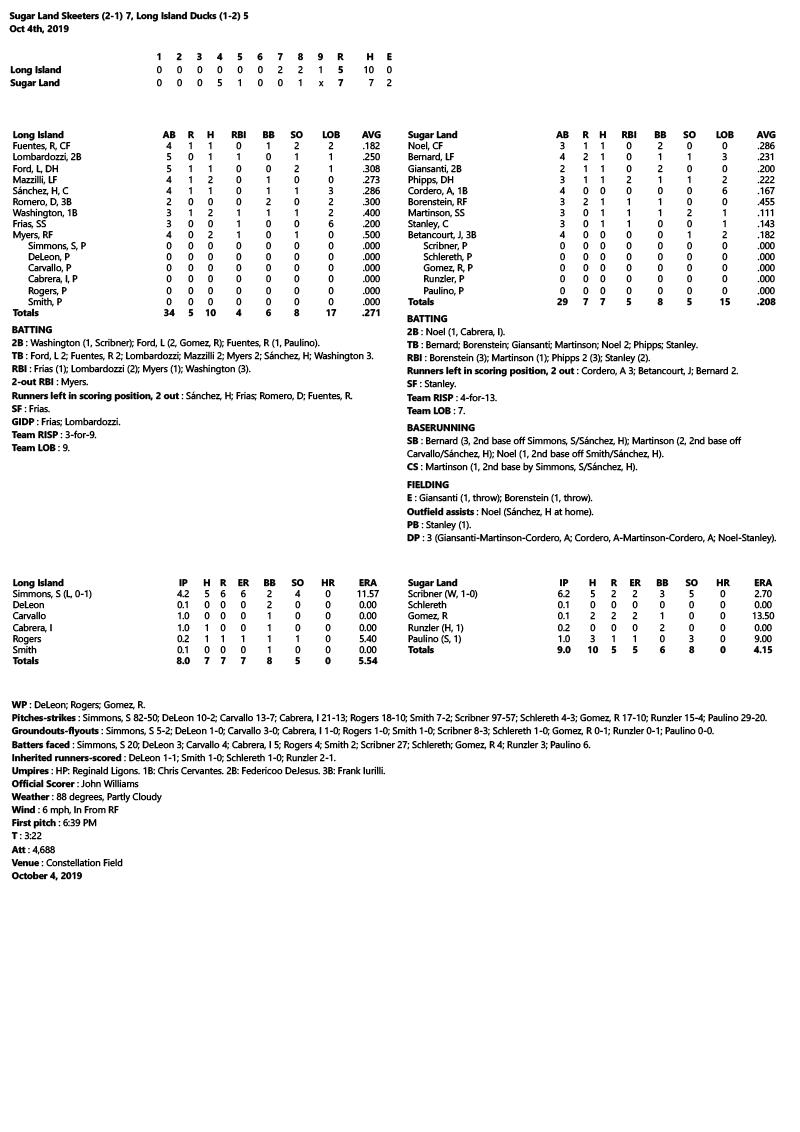 Box-Score-10-4-19.jpg