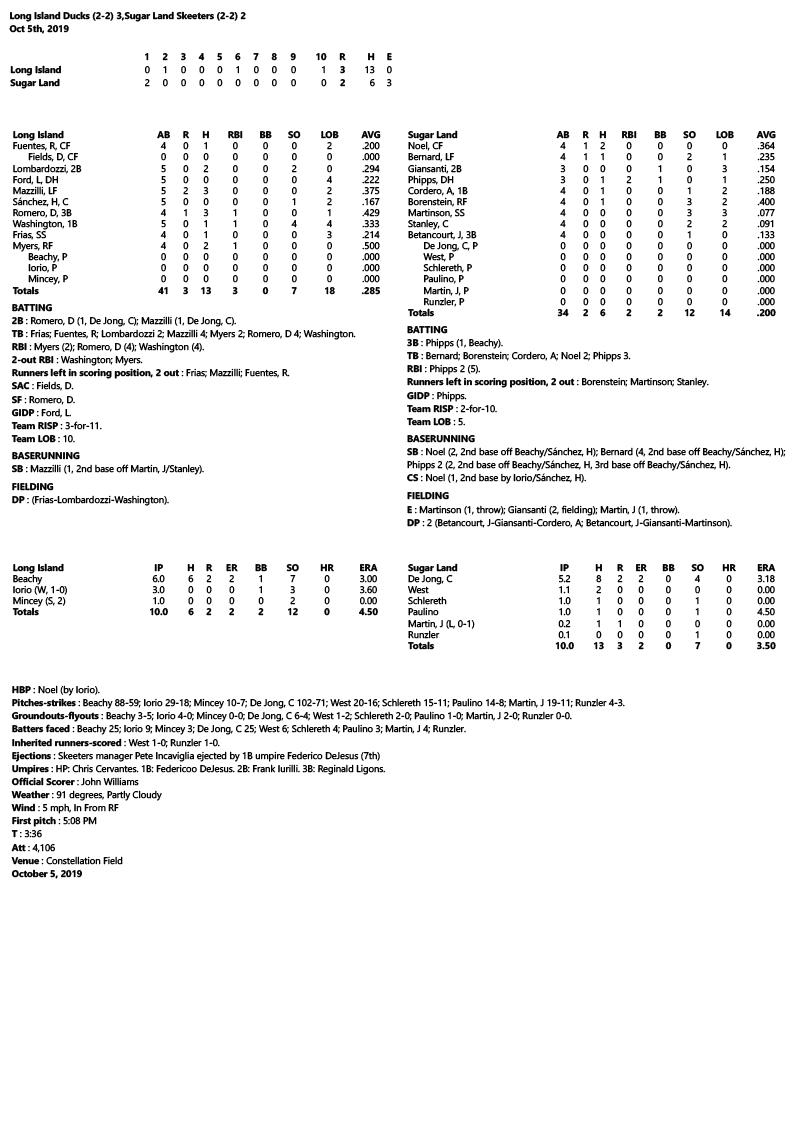Box-Score-10-5-19.jpg