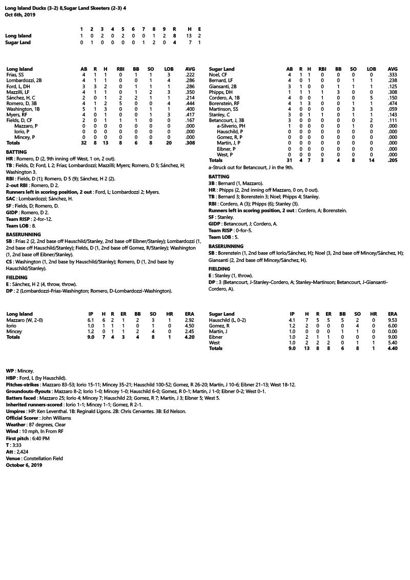 Box-Score-10-6-19.jpg