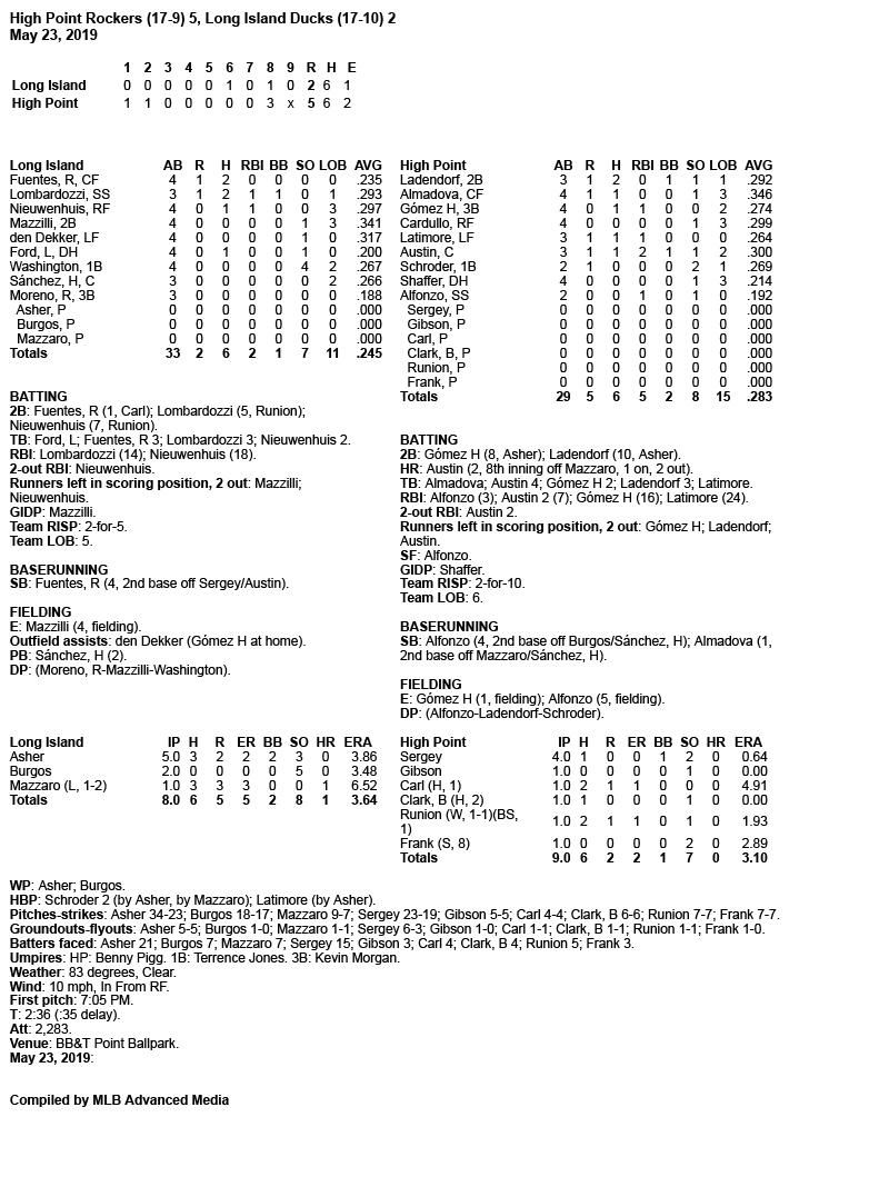 Box-Score-5-23-19.jpg