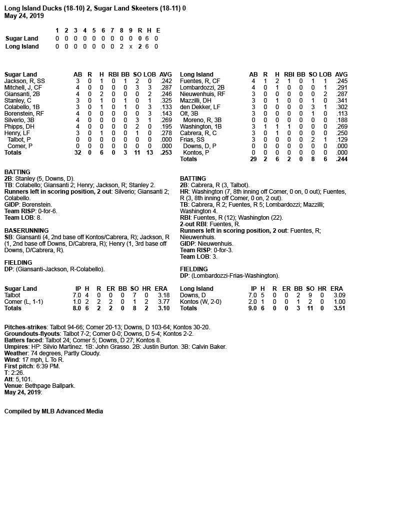 Box-Score-5-24-19.jpg