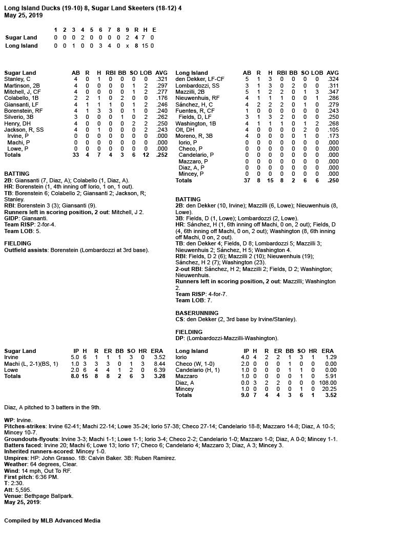 Box-Score-5-25-19.jpg