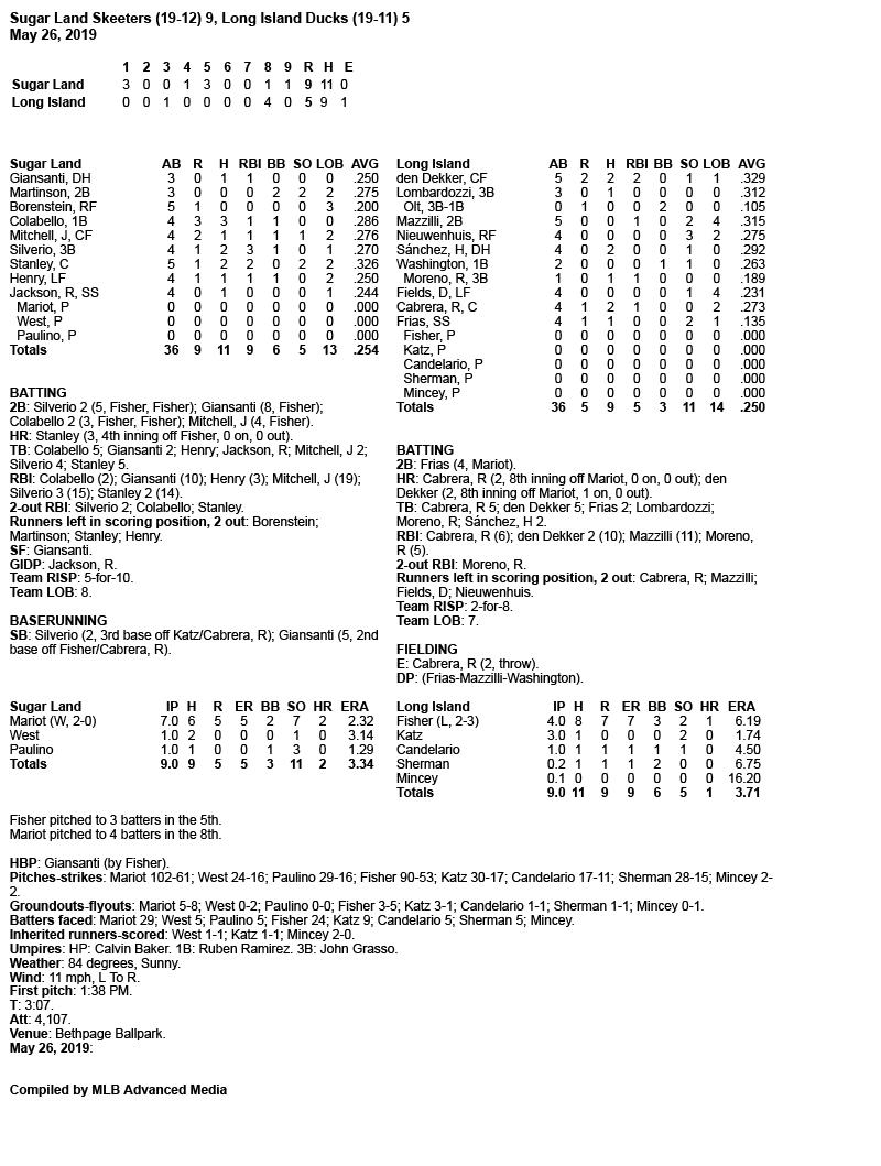 Box-Score-5-26-19.jpg