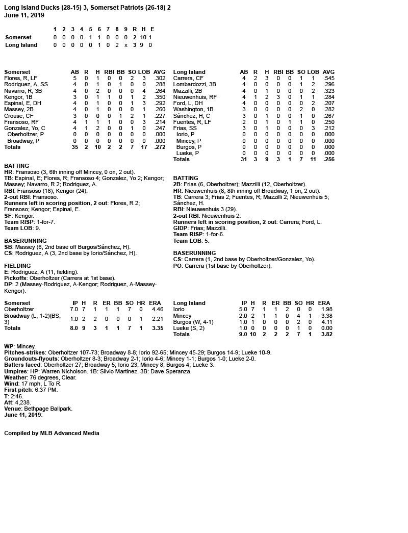 Box-Score-6-11-19.jpg