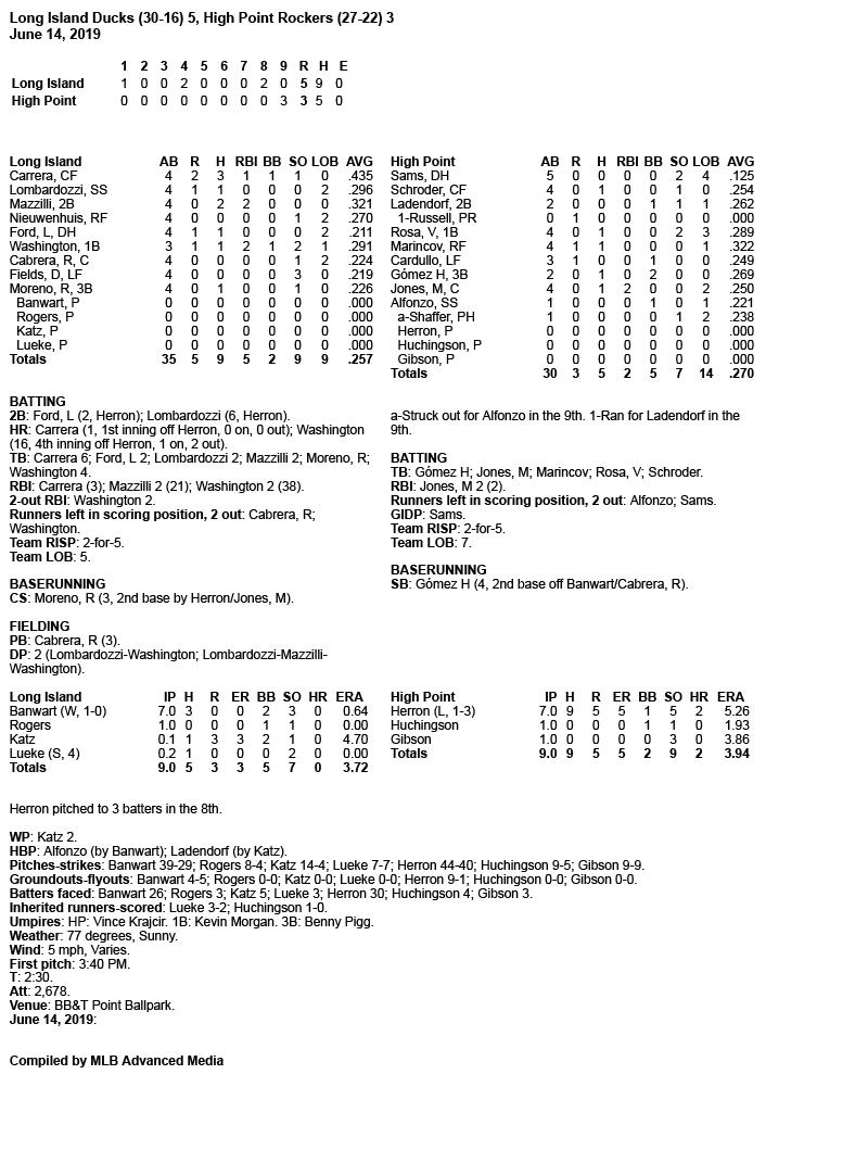 Box-Score-6-14-19.jpg