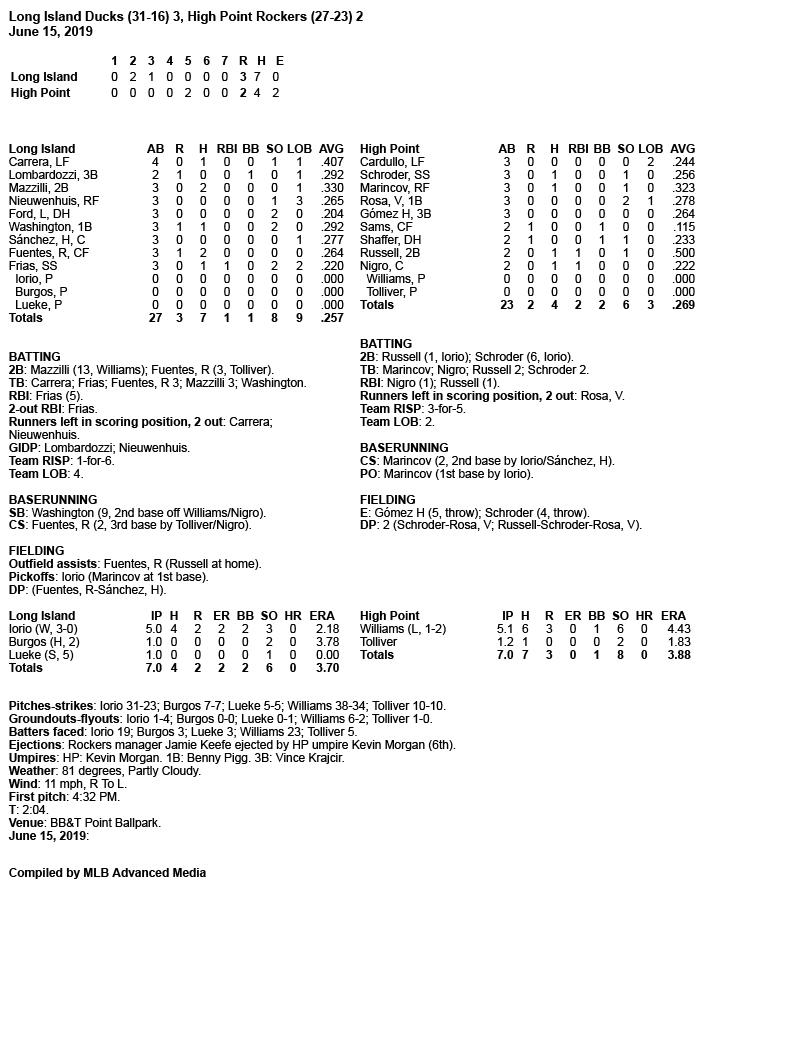 Box-Score-6-15-19-G1.jpg