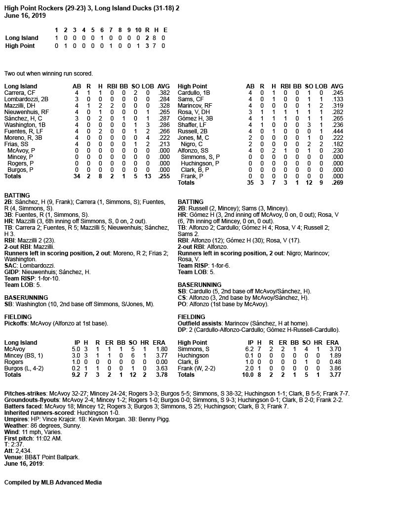 Box-Score-6-16-19.jpg