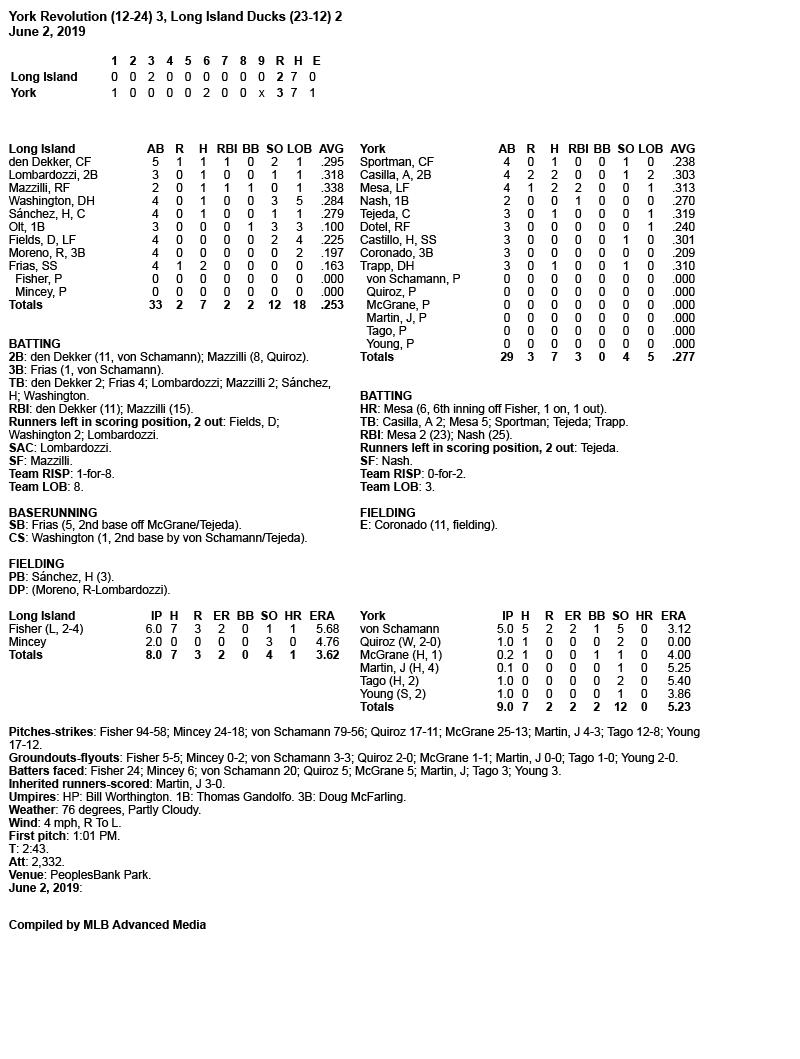 Box-Score-6-2-19.jpg