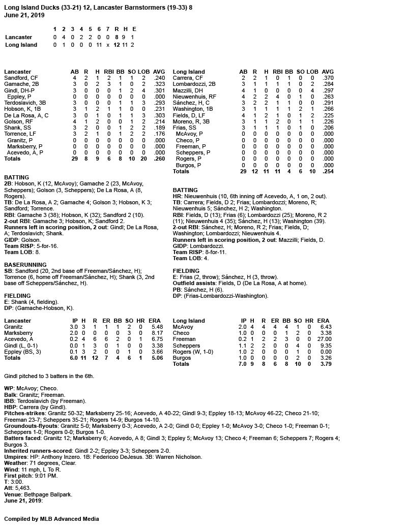 Box-Score-6-21-19-G2.jpg