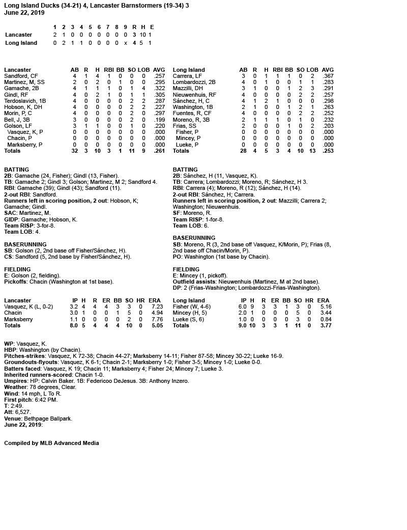 Box-Score-6-22-19.jpg