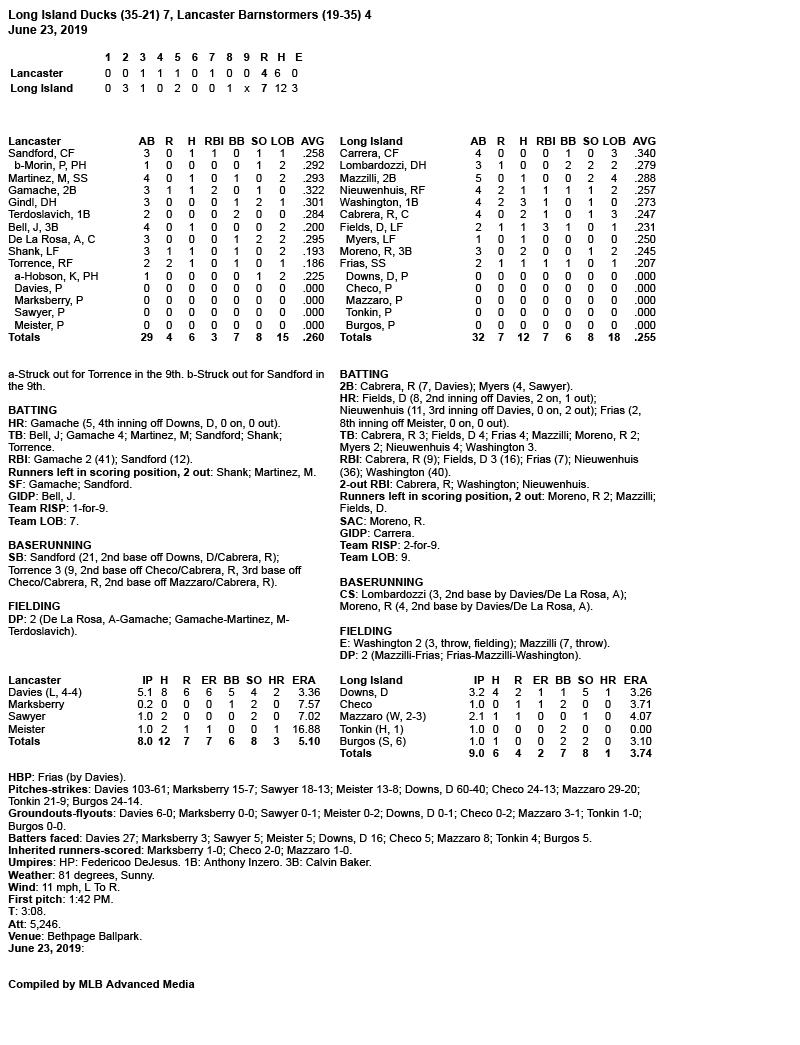 Box-Score-6-23-19.jpg