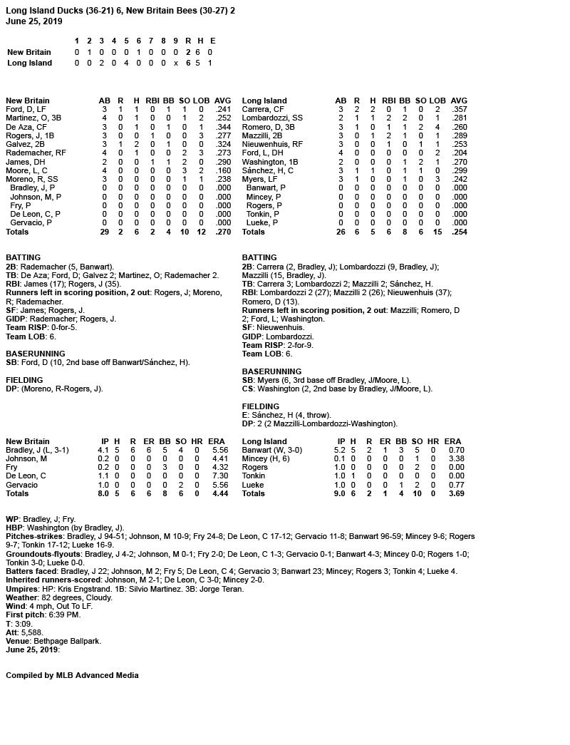 Box-Score-6-25-19.jpg