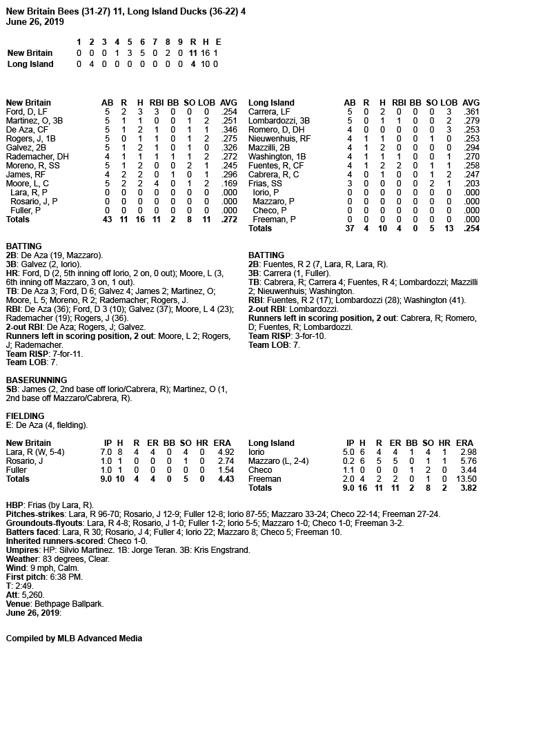 Box-Score-6-26-19.jpg