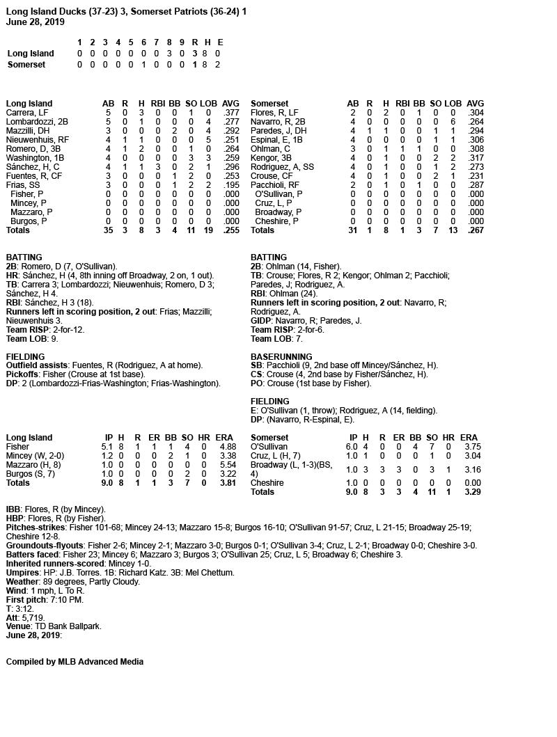 Box-Score-6-28-19.jpg