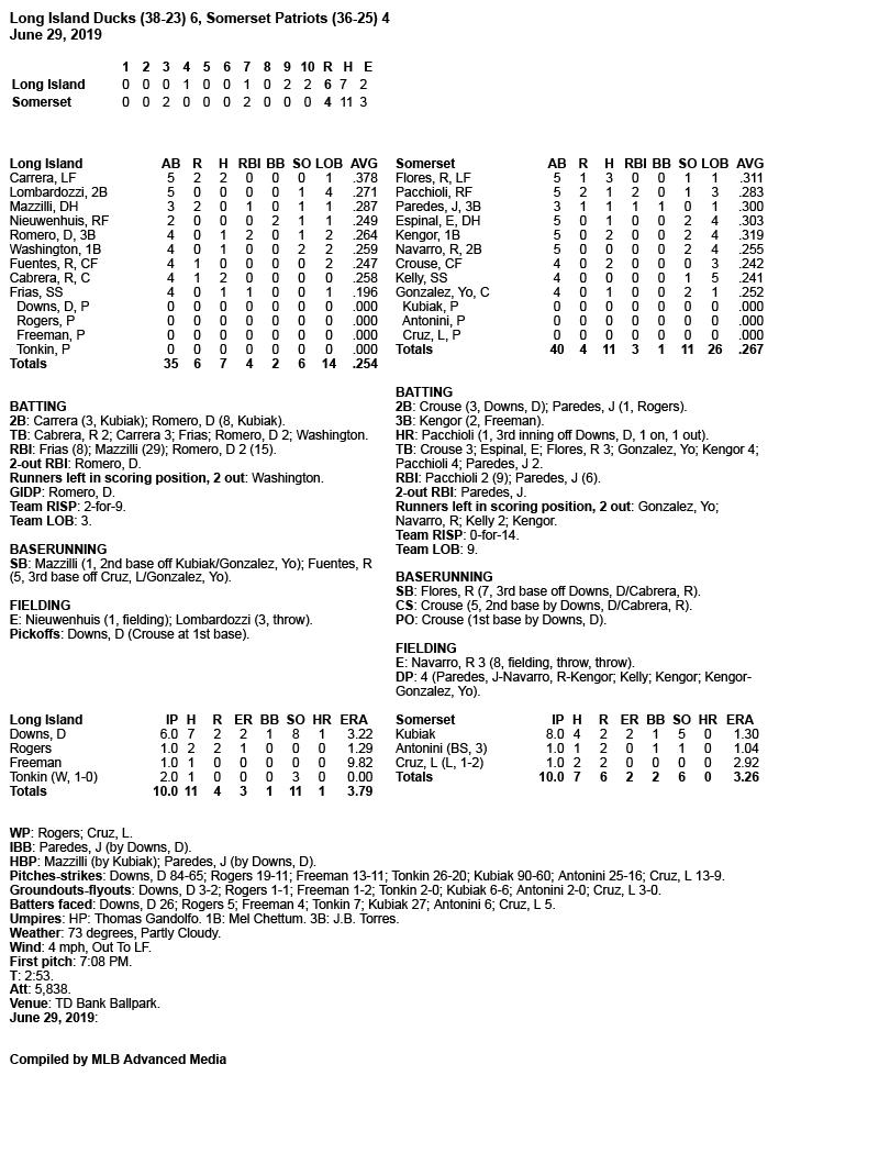 Box-Score-6-29-19.jpg