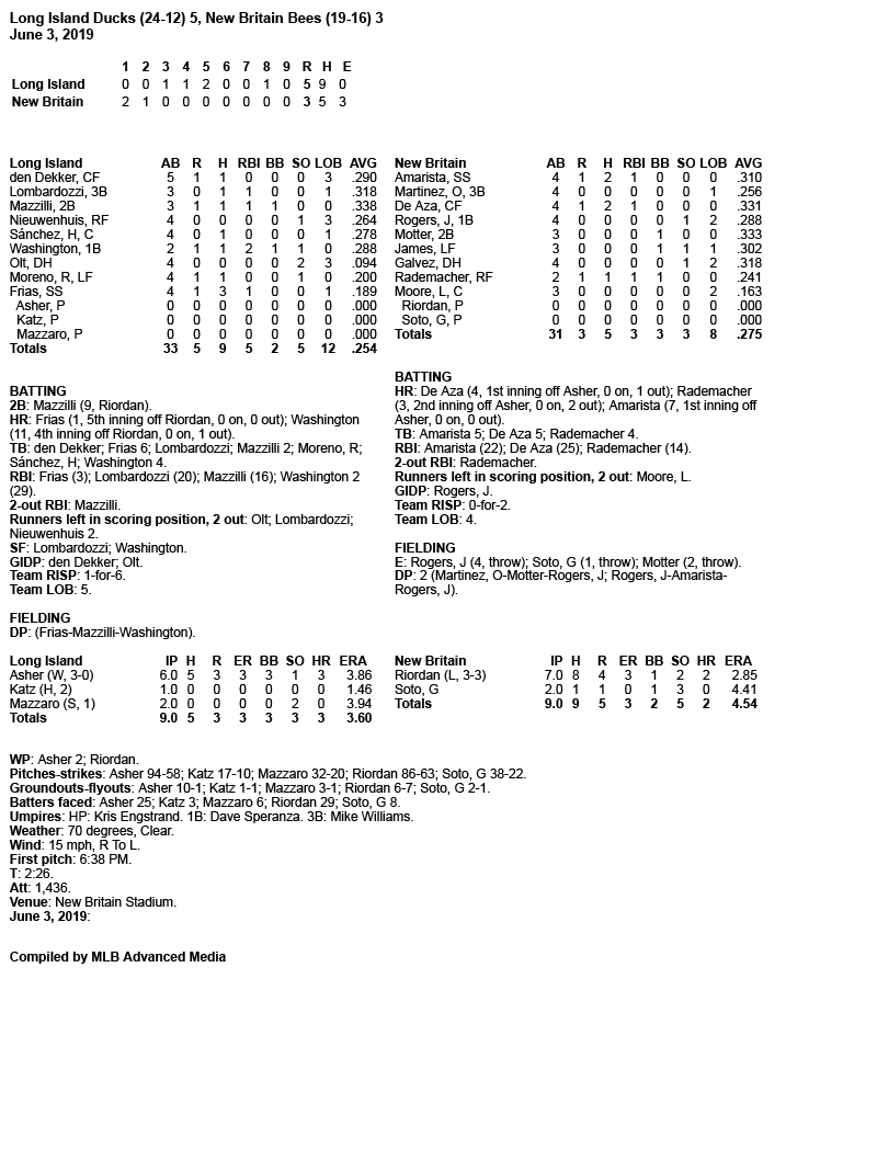 Box-Score-6-3-19.jpg