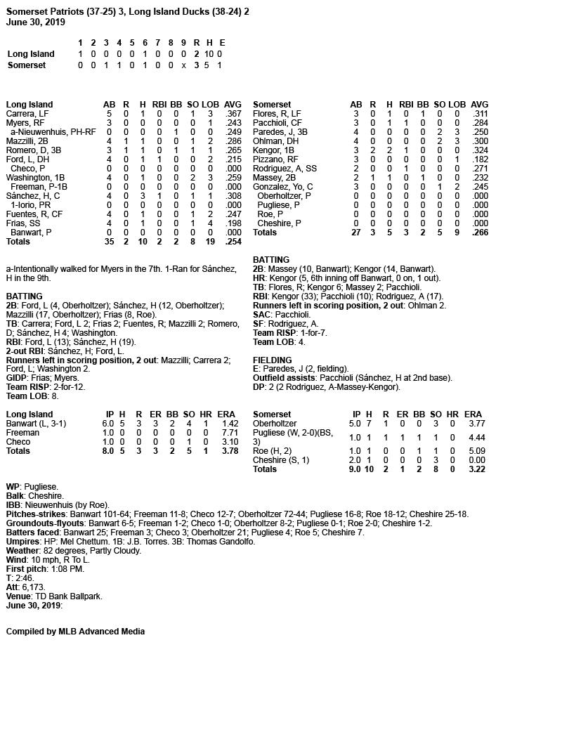 Box-Score-6-30-19.jpg