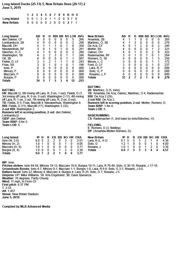 Box-Score-6-5-19.jpg
