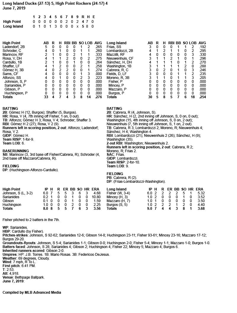 Box-Score-6-7-19.jpg