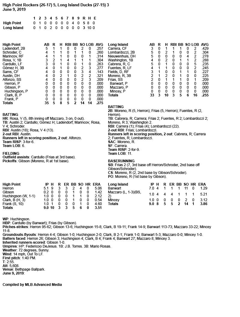 Box-Score-6-9-19.jpg