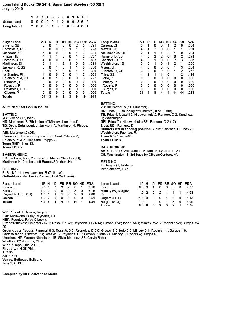 Box-Score-7-1-19.jpg