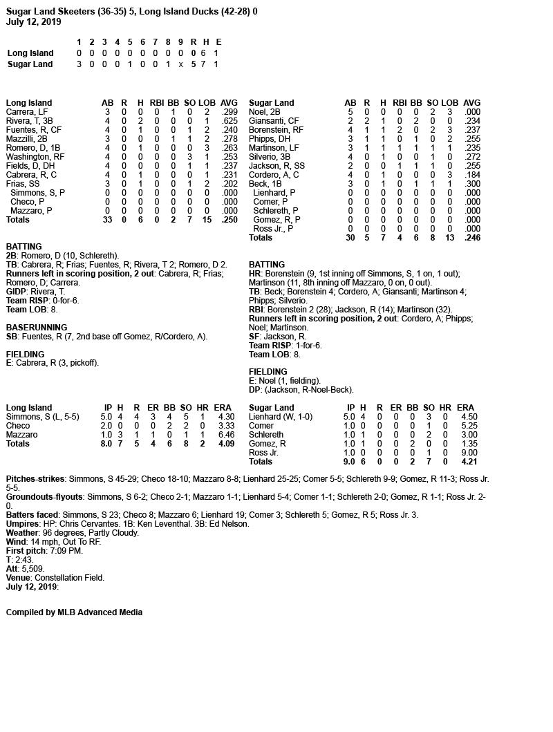 Box-Score-7-12-19.jpg