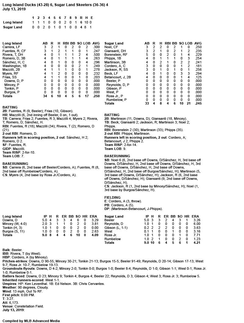 Box-Score-7-13-19.jpg