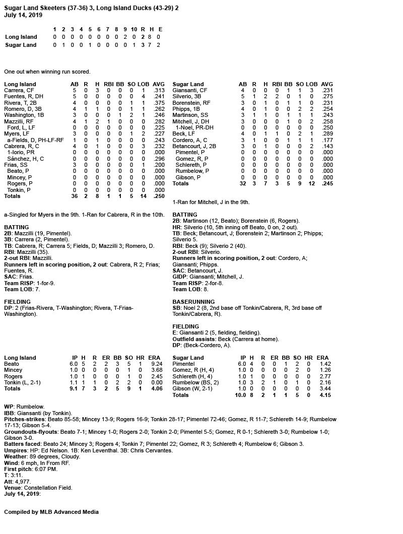 Box-Score-7-14-19.jpg