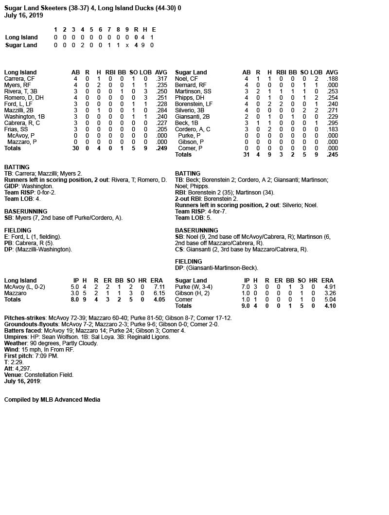 Box-Score-7-16-19.jpg