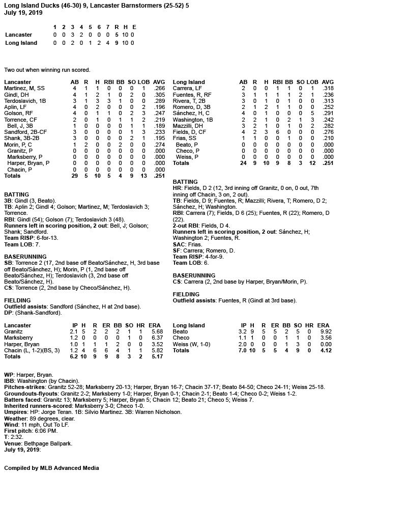 Box-Score-7-19-19-G1.jpg
