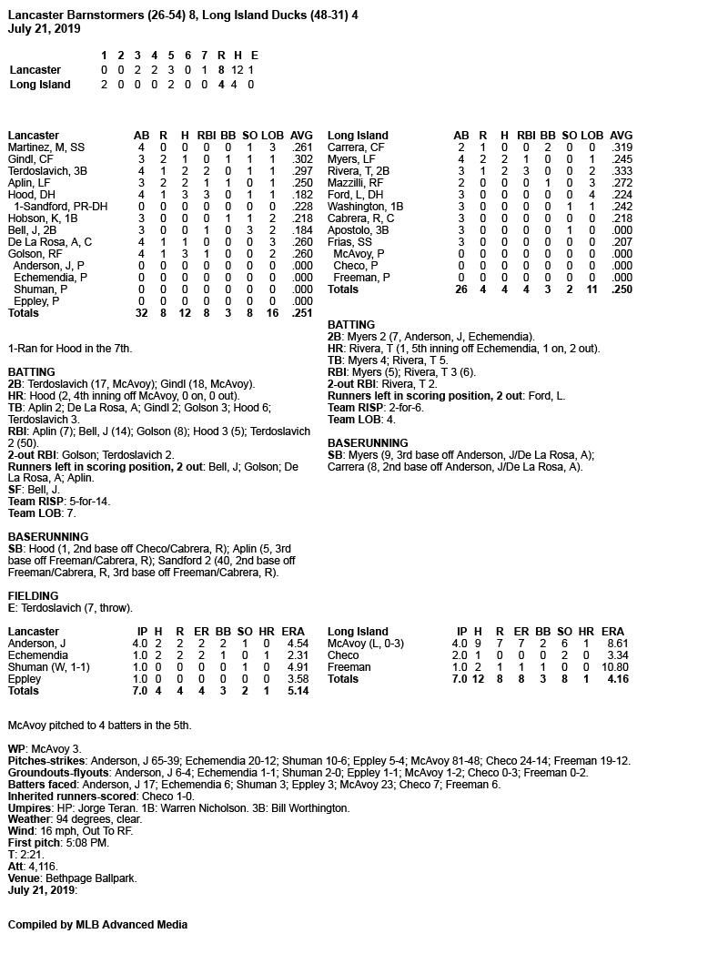 Box-Score-7-21-19.jpg