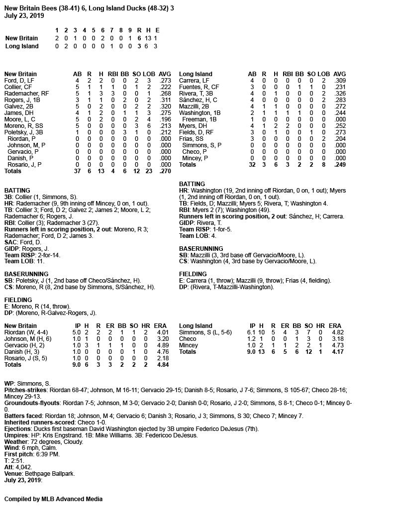 Box-Score-7-23-19.jpg