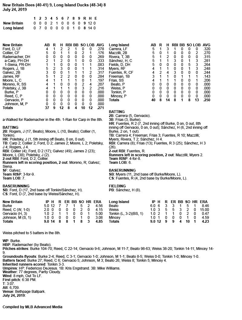 Box-Score-7-24-19-G2.jpg