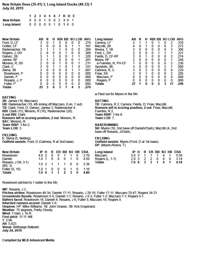 Box-Score-7-24-19.jpg