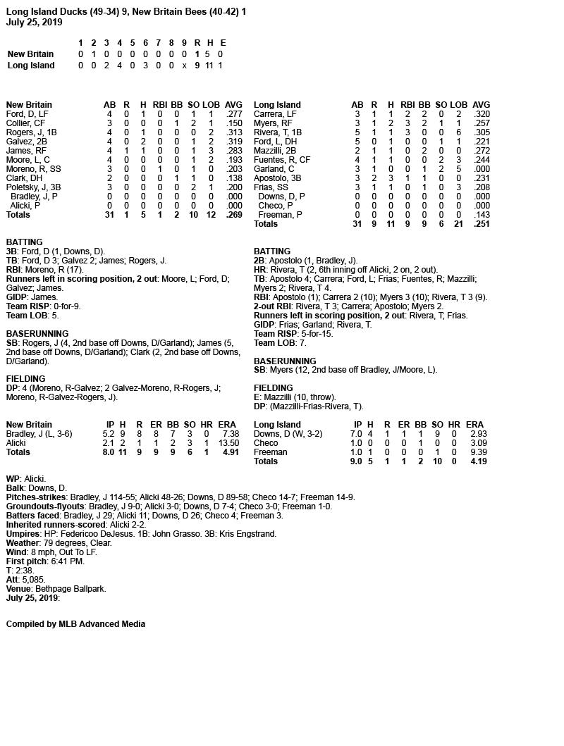 Box-Score-7-25-19.jpg