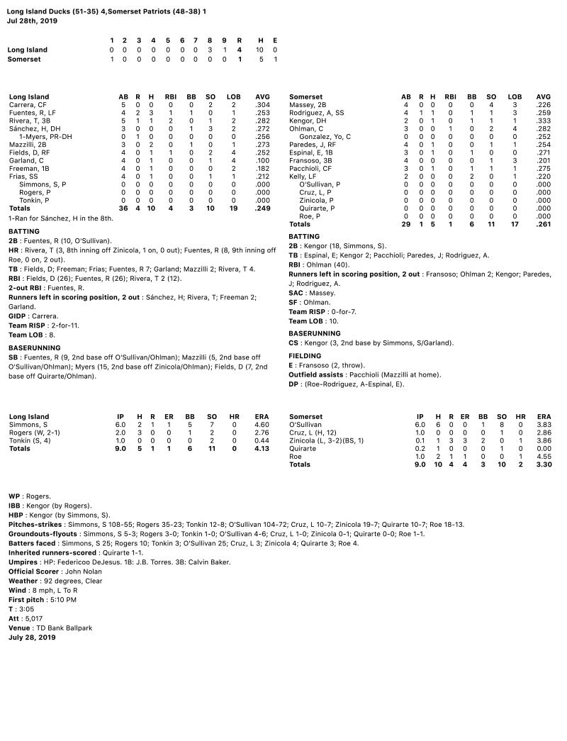 Box-Score-7-28-19.jpg