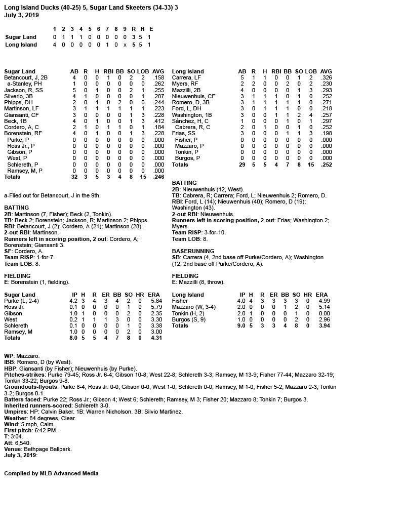Box-Score-7-3-19.jpg