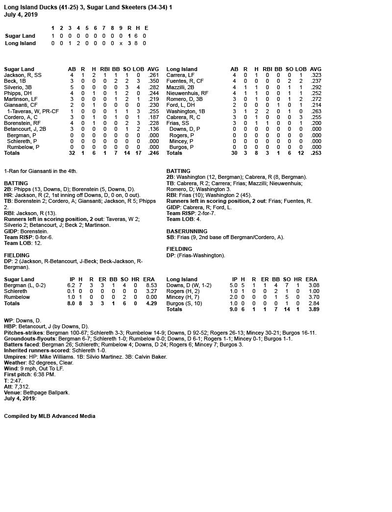 Box-Score-7-4-19.jpg