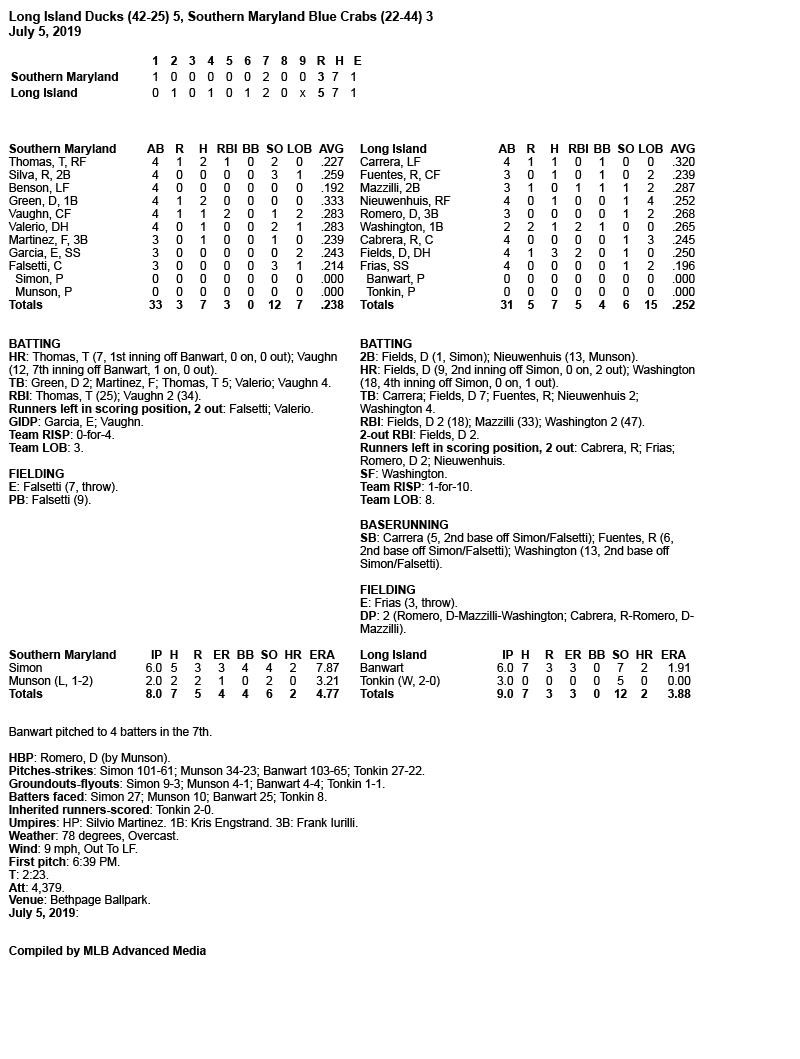 Box-Score-7-5-19.jpg