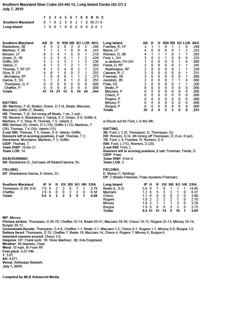 Box-Score-7-7-19.jpg