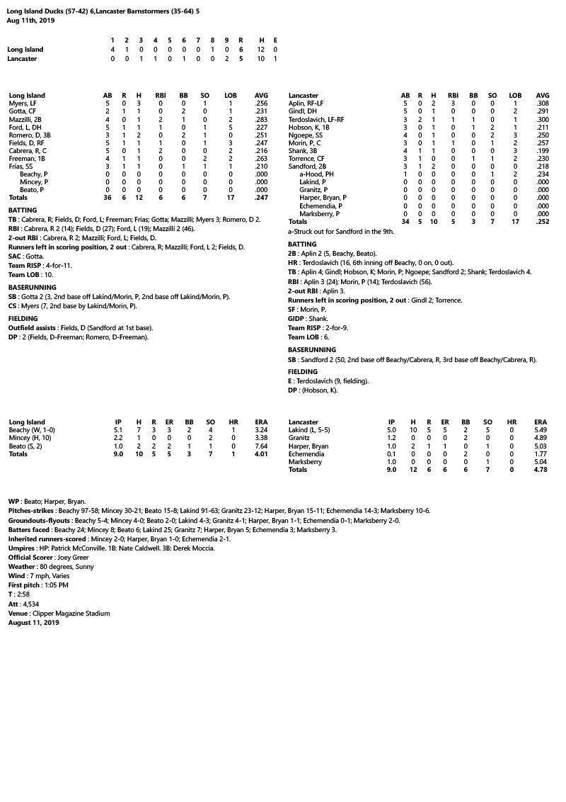 Box-Score-8-11-19.jpg