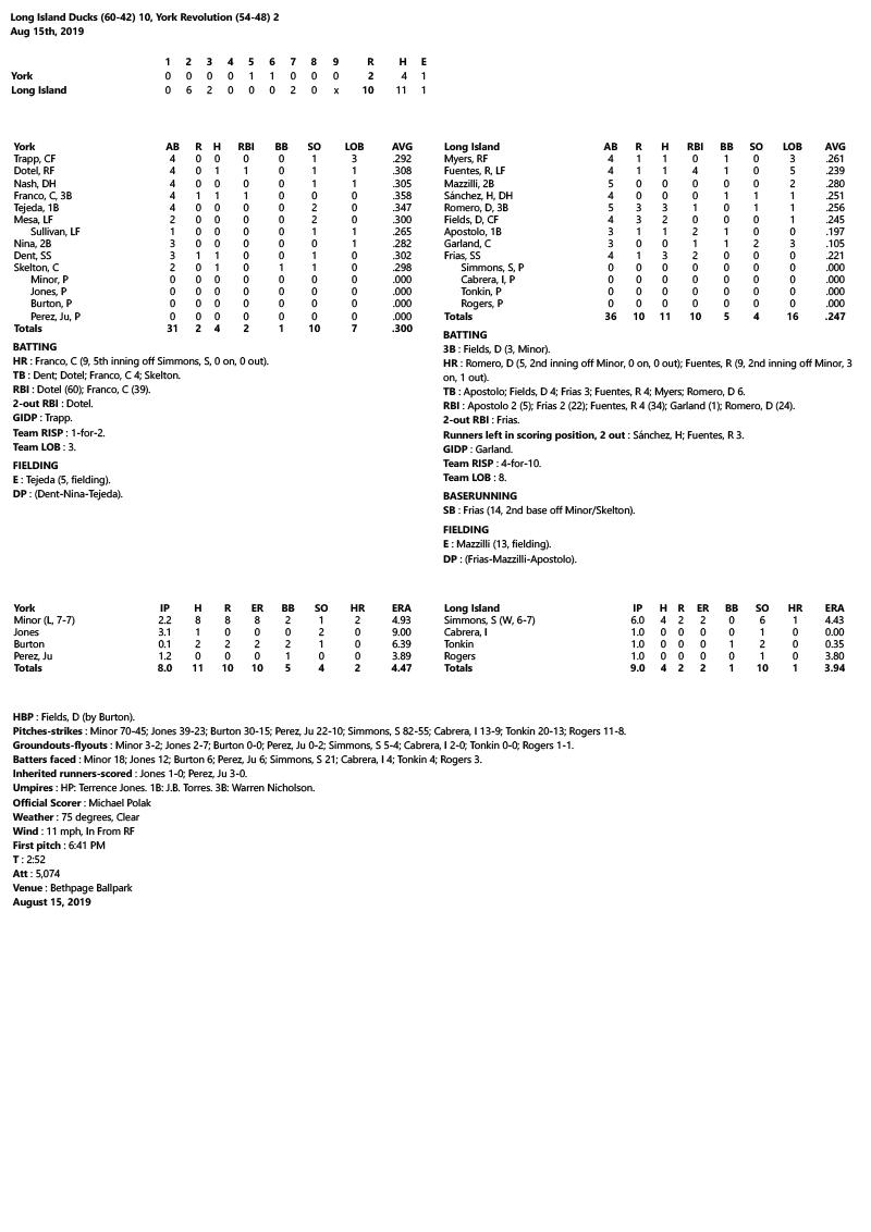 Box-Score-8-15-19.jpg