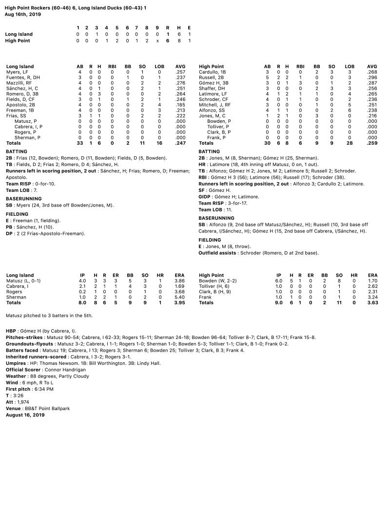 Box-Score-8-16-19.jpg