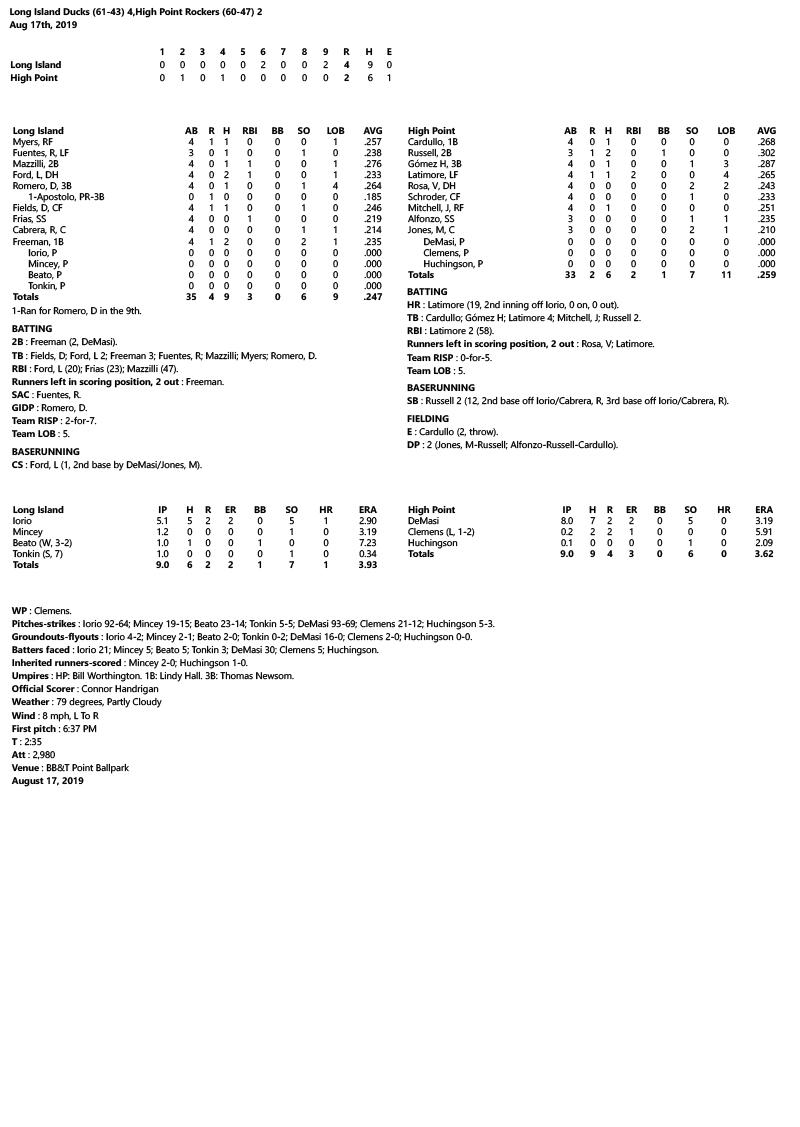 Box-Score-8-17-19-II.jpg