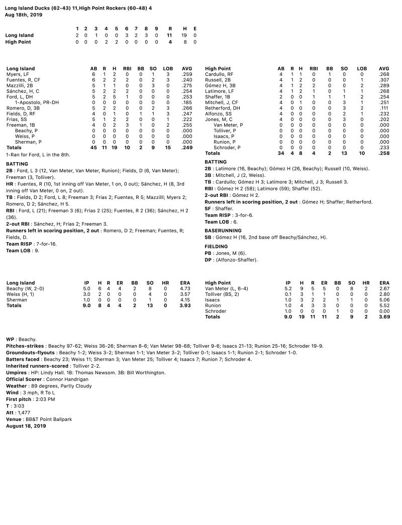 Box-Score-8-18-19.jpg