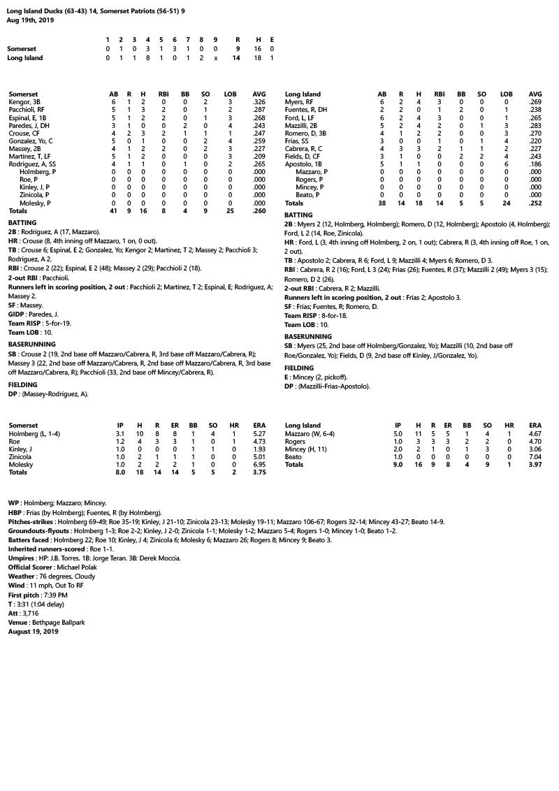 Box-Score-8-19-19.jpg