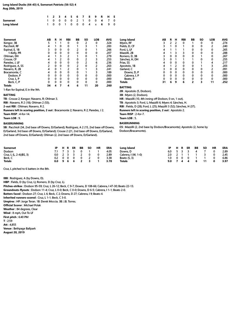 Box-Score-8-20-19.jpg