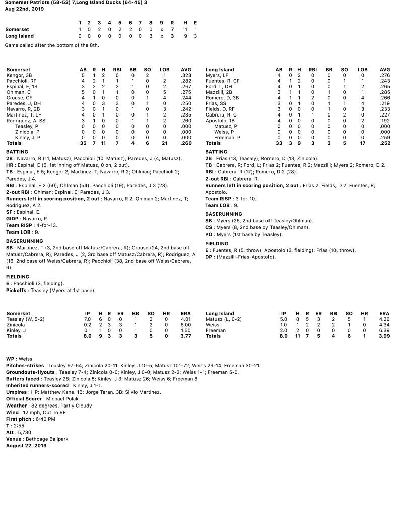 Box-Score-8-22-19.jpg