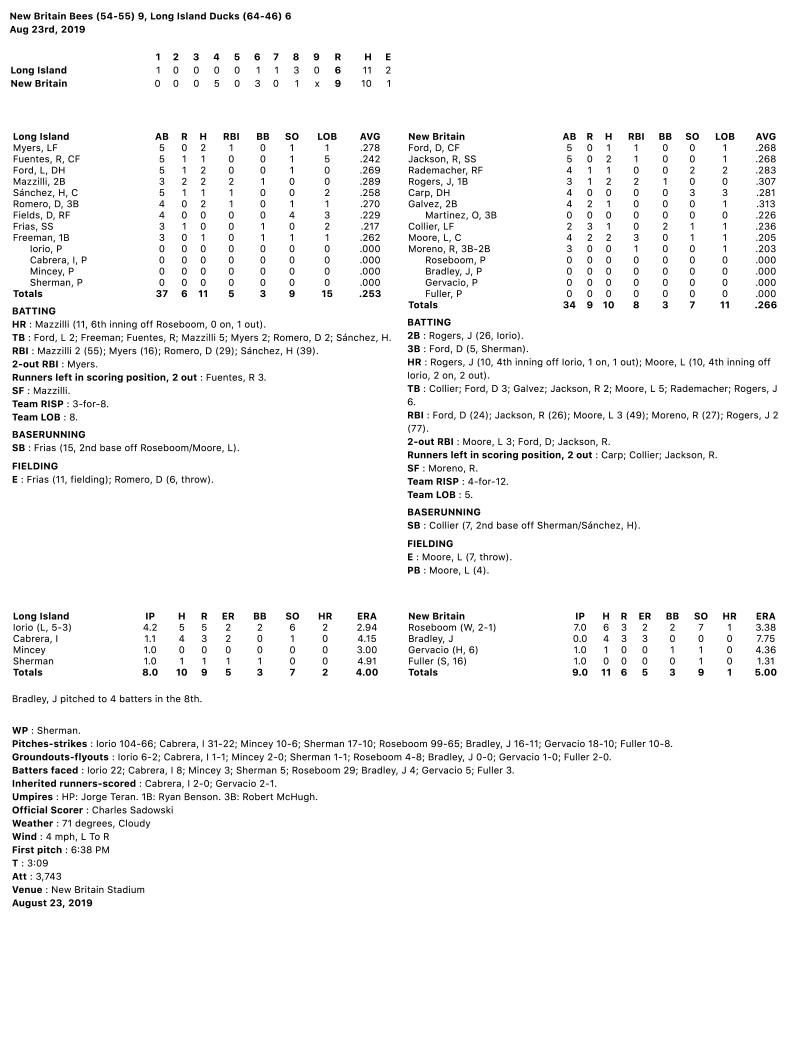 Box-Score-8-23-19.jpg